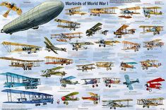 world war 1 biplane art | Military aircraft of World War I poster