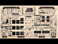 B365 - Knjiga o Jobu - YouTube