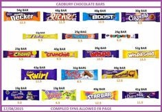 Good to know! Slimming World Sweets, Slimming World Free Foods, Slimming World Syn Values, Slimming World Plan, Chocolate Syns, Cadbury Chocolate Bars, Slimming Workd, Slimming Eats