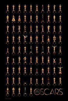 Academy Awards | Die 85. Oscar-Verleihung x Compilation Oscar Winners Of The Past
