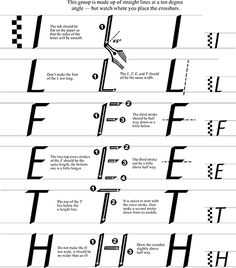 Formal Italic Calligraphy: Writing the Uppercase Alphabet   Idiot's Guides