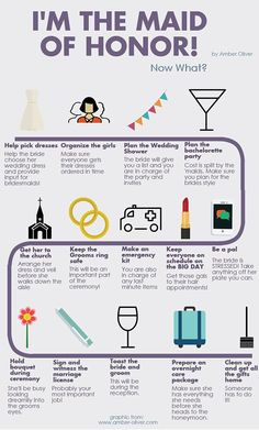 Im The Maid of Honor! Now What? Infographic //amber-oliver.com