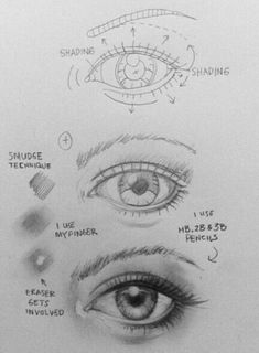 Drawing Portraits - How to draw an eye This is probably the best way to explain it to a newbie - Discover The Secrets Of Drawing Realistic Pencil Portraits.Let Me Show You How You Too Can Draw Realistic Pencil Portraits With My Truly Step-by-Step Guide. Eye Drawing Tutorials, Drawing Techniques, Art Tutorials, Drawing Ideas, Drawing Tricks, Sketch Ideas, Painting Tutorials, Diy Painting, Watercolor Painting