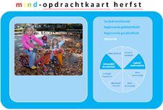 Opdrachtkaarten jonge kind 21st Century Skills, Mindfulness, Map, Education, School, Kids, Candyfloss, Young Children, Boys