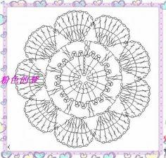 Delicadezas en crochet Gabriela: Tejidos circulares con patrones