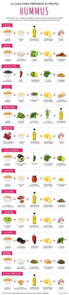Várias receitas de hummus