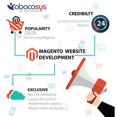 Develop your eCommerce website using Magento , popular platform for online store.  visit abacasys.com or send us queries @ info@abacasys.com