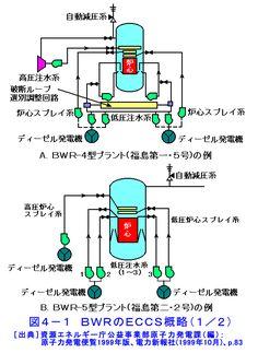 1, Diagram