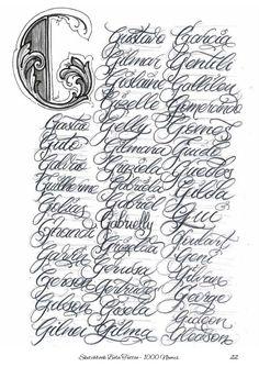 Chicano Tattoos Lettering, Tattoo Lettering Design, Graffiti Lettering, Creative Lettering, Calligraphy Tattoo Fonts, Calligraphy Worksheet, Tattoo Script, Calligraphy Letters, Hand Lettering Alphabet