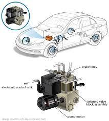 Audi A3 Cooling System Diagram | Audi | Pinterest | Audi ...