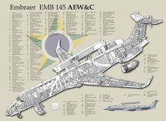 Embraer EMB 145 AEW&C