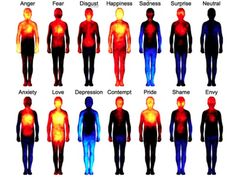 This Feelings Map Explains So Much