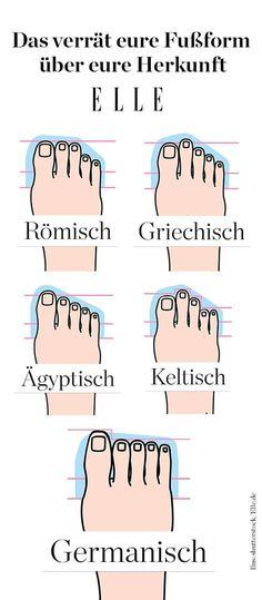 Unglaublich, aber wahr: Die Länge der Zehen gibt Aufschluss darüber, wo unsere Vorfahren herkommen. In Mitteleuropa unterscheiden wir zwischen drei verschiedenen Fußformen (ägyptisch, römisch und griechisch), seltener zeigen unsere Zehen eine keltische oder germanische Abstammung.