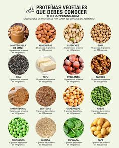 Nutrition To Lose Belly Fat Real Food Recipes, Vegetarian Recipes, Healthy Recipes, Nutrition Guide, Health And Nutrition, Holistic Nutrition, Proper Nutrition, Nutrition Plans, Comidas Fitness