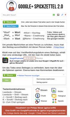 Google Plus Spickzettel 2.0