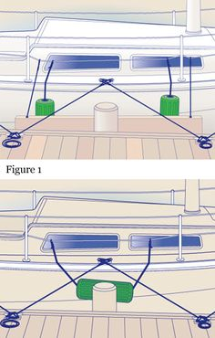 How to use fenders on a boat: positioning and knots | Cruising World -- via by TheBoatGalley.com