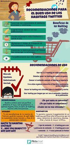 Recomendaciones para el buen uso de los hashtag Twitter. Infografía en español. #CommunityManager