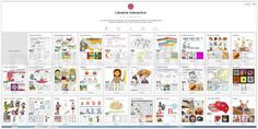 Librairie-Interactive - Des milliers de ressources pour la classe Expressions, Lectures, Montessori, Photo Wall, Classroom, Teaching, Math, School, Frame