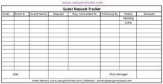 Guest request tracker format sample for hotels. Hotel guest service staff uses Guest request tracker format to track and follow up on the guest…