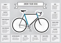 know your bike