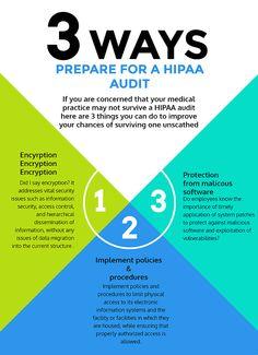 hipaa compliance| Free Checklist | CYBERSECURITY