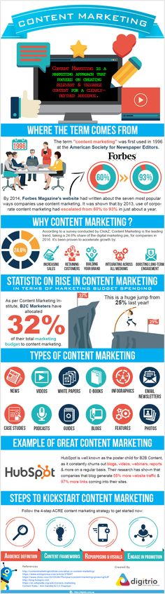 What's the fuss about content marketing? Gain insight with Digitrio's infographic. https://www.backlinkfy.com/blog-archives/