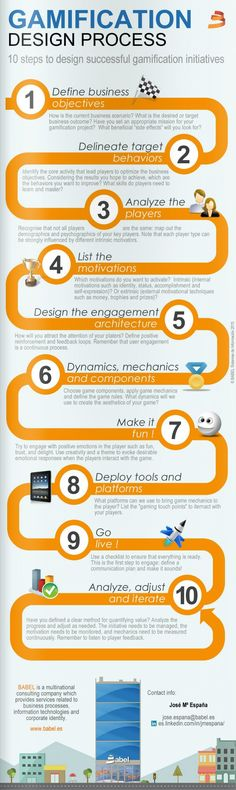 10 steps to design s