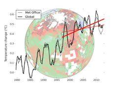 temperature-hiatus-reconsidered / C'è veramente una pausa nell'aumento delle temperature?