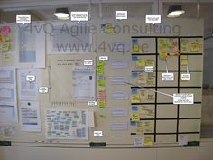 SCRUM Board with comments.JPG (3072×2304)