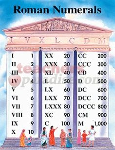 Roman Numerals Chart | by TeachersParadise.com | Teacher Supplies & School Supplies