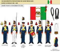 L'infanterie de ligne mexicaine en 1846 (1)