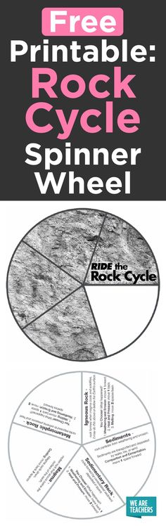 24 best waves images on pinterest wave waves and binder this interactive rock cycle worksheet is perfect for your science lessons fandeluxe Image collections