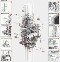 n Intelligent Socio cultural Hybrid community in Mumbai, India Human Machine… Cultural Architecture, Collage Architecture, Architecture Presentation Board, Sacred Architecture, Architecture Graphics, Education Architecture, Architecture Student, Architecture Drawings, Architecture Portfolio