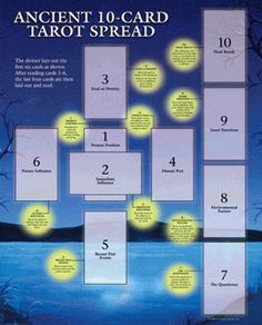 ANCIENT CELTIC CROSS TAROT GUIDE WALL POSTER 535 x 430 mm Wicca Pagan Witch