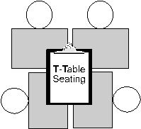 **like the t-table config...also, different BOY  activities- def revisit**  beginning of the year activities and seating arrangements