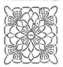 Granny Square Motif - free pattern & chart