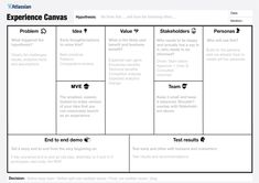 Image of the Experience Canvas from Marella - a variation of the Business Model Canvas Design Food, Web Design, Tool Design, Design Process, Graphic Design, Design Thinking, Ux User Experience, Customer Experience, Wireframe Mobile