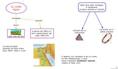 Gli Egizi Sc. Elementare | AiutoDislessia.net
