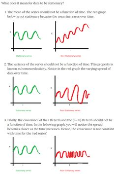Math Formulas, Time Series, Love Math, Data Science, Machine Learning, Cool, Python, Infographic, Knowledge