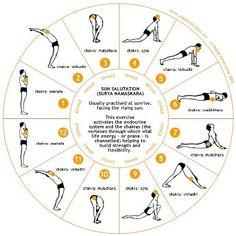 Saludo al Sol: Yoga