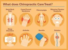 To be safe always check with your medical doctor to make sure your condition will benefit from chiropractic or other pain relief alternatives.   #ChiropracticCare #ChiropracticAdjustment
