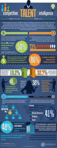 Cómo atraer y retener el #talento en tu empresa #infografia #infographic