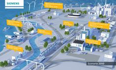 Scenario 2050 - The energy world of the future.  Imagine the world 40 years from now. In all areas of the economy as well as our private lives, electricity has largely displaced traditional energy sources – in industry, on our roads, and for heating buildings.