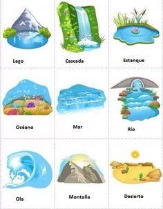 Visuales de vocabulario de geografía. Me ayuda a poner la palabra a un foto.