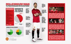 Ryan Giggs Infographic - Millennium Man - We assess how Ryan Giggs Reached an Incredible 1000 Senior Appearances For Club and Country Official Manchester United Website, Manchester United Players, Team Gb, One Team, Live Matches, Match Highlights, Soccer Training, Man United, Fantasy Football