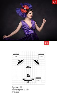 Lighting for Portraits | by Sidious Sid
