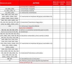 Balance General de una empresa | Estructura y Ejemplos Balance General, Model, Accounting, Beads