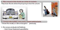 Saber & Conocer–Spanish Verbs