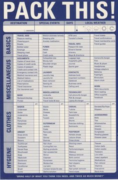 Suitcase Packing Reminder sheet- Great for stress free holiday packing.