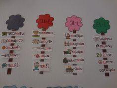 Learn Greek, First Grade, Speech Therapy, Teacher, Education, Learning, School, Kids, Classroom Ideas